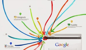 Google+ Services Integration